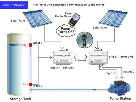 irrigation start relay wiring diagram sprinkler