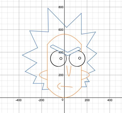 Calculator Drawing Equations i made rick in desmos graphing calculator