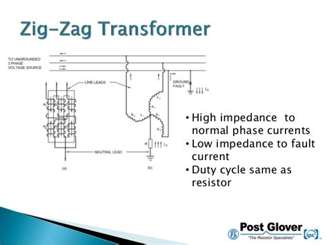 transformer neutral impedance transformer impedance and fault current 28 images fault current versus distance classic
