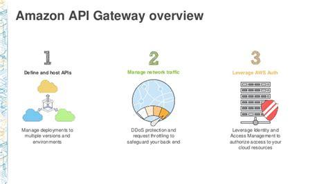 amazon api dev203 amazon api gateway aws lambda to build secure apis