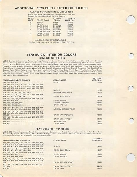 1970 interior trim codes