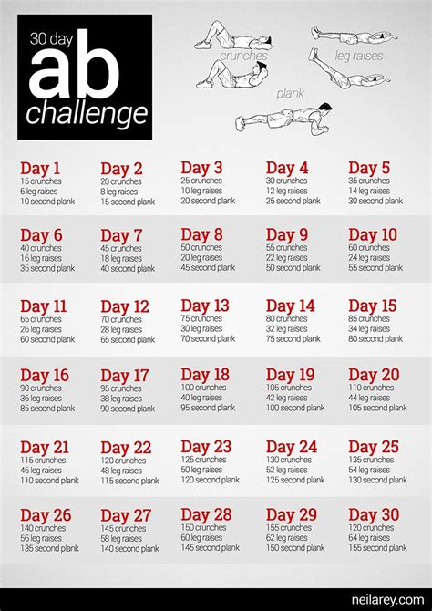ab challenge doin this great for the after they meet the challenge i take them out for