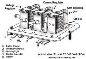 testing lucas voltage regulators triumph
