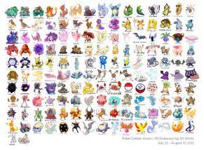 Pokémon Anime TV Series Turned 20 Years   NewsRead.in