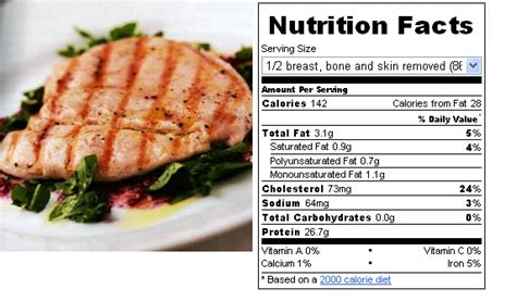 protein 6 oz chicken breast the protein myth penniless parenting
