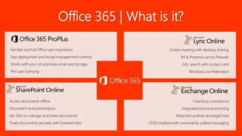 Office 365 Education Office 365 For Education
