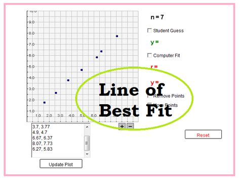 Scatter Plot Line Of Best Fit Worksheet by This Activity Allows The User To Enter A Set Of Data Plot