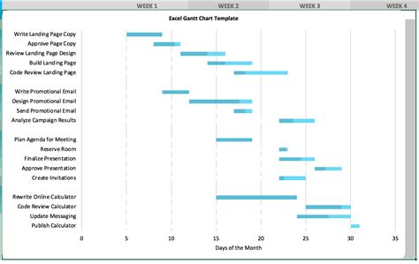 Free Gantt Chart Excel Template Download Now Teamgantt Printable Gantt Chart Template