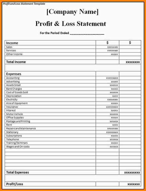 Restaurant P L Statement Template Restaurant Monthly Profit And Loss Statement Excel Income Business Profit And Loss Template
