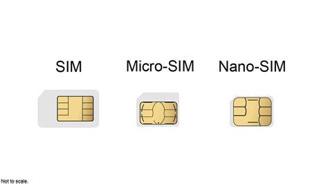make a sim card into a micro sim which size sim do i need for my iphone sim micro sim and