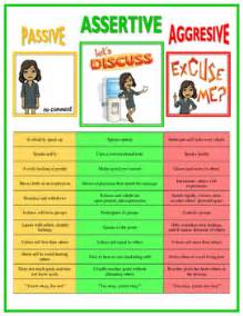 assertive vs passive vs aggressive chart worksheets