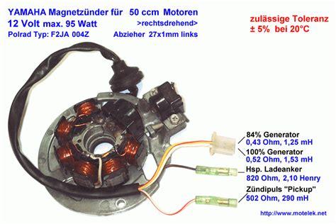 Motorrad 125ccm Auf 50ccm Drosseln by Adly Atv Fox 50ccm Minarelli Cdi Rollertuningpage