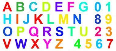 grapheme color synesthesia synesthesia test
