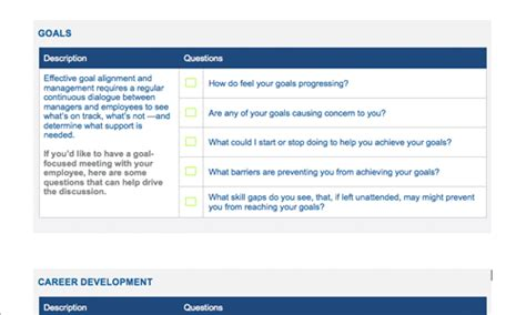 employee one on one template employee feedback and coaching templates toolkit
