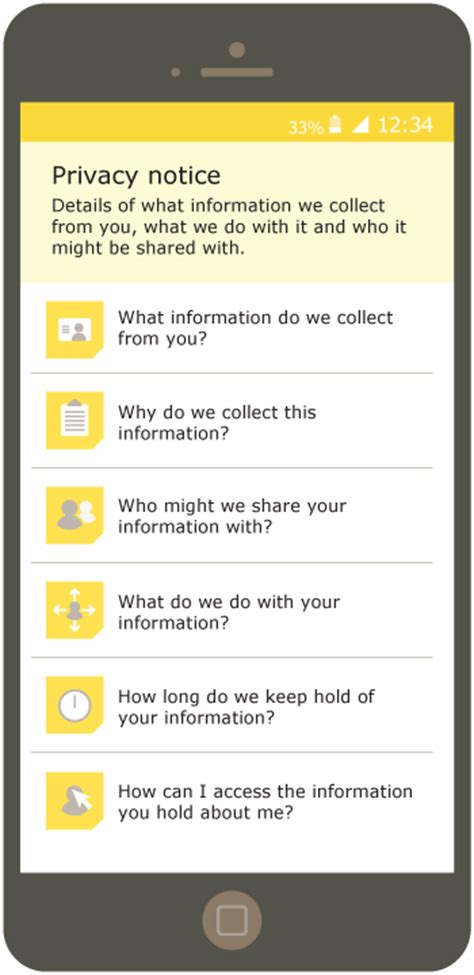 An Exle Of A Privacy Notice Dashboard Within A Smartphone Screen Gdpr Privacy Notice Template