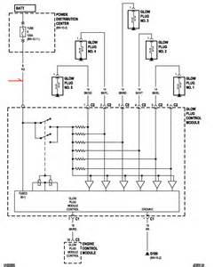 sprinter starter relay wiring diagram get free image