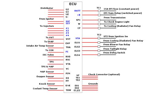 4age wiring diagram 4age get free image about wiring diagram