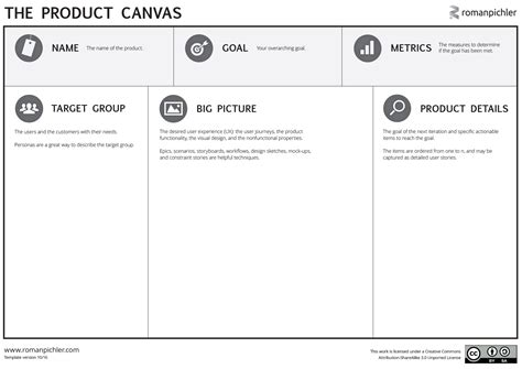 canvas layout tool product canvas roman pichler