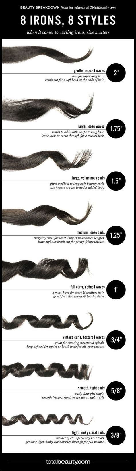 best size curling iron for medium length hair best size curling iron for medium length hair 25 best