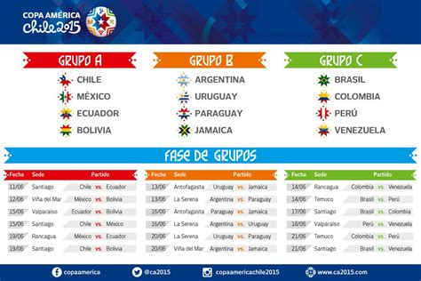 Calendario De Juegos De La Seleccion Mexicana 2015 Copa Am 233 Rica Chile 2015 Este Ser 225 El Fixture De La