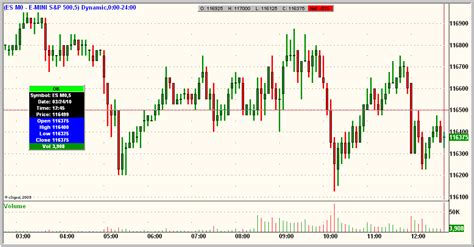 traderfeed midday briefing for march 24th pulling back