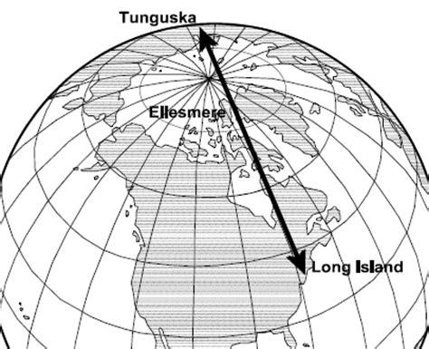 Tunguska Tesla Tesla S Wireless Power Transmitter And The Tunguska