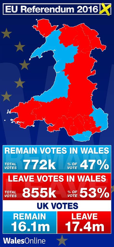 map uk eu referendum the eu referendum results map for every area in wales