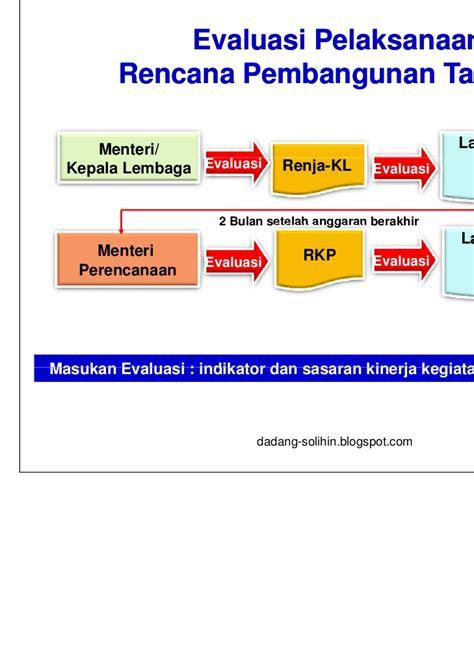 Evaluasi Kinerja evaluasi kinerja pembangunan
