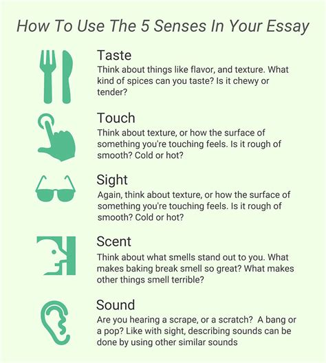 how to layout your essay buy descriptive essay online custom and professional