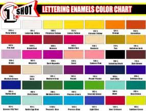 one shot paint color chart lettering enamel gif 685 215 520