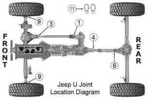 jeep wrangler universal joints 97 06 tj tjl morris 4x4