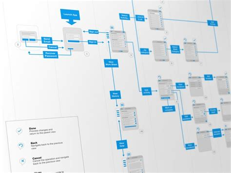 app design flow a peek the this is one of my wireframe