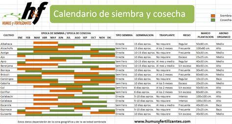 Calendario De Fertilizacion Calendario De Cultivo Siembra Y Cosecha De Www