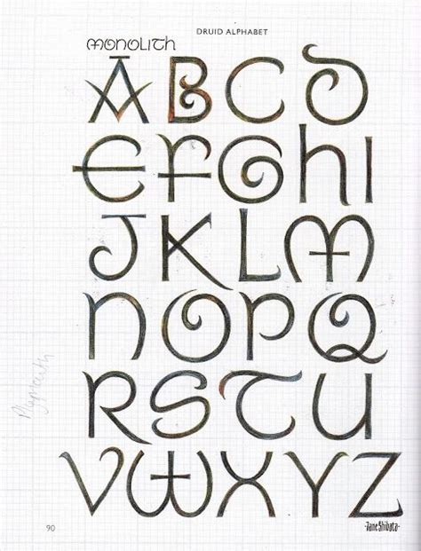 cool letters fonts best 25 cool fonts alphabet ideas on cool