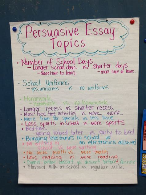 Ideas For Persuasive Essay by Persuasive Essay Topics Anchor Charts Essay Topics Persuasive Essays And