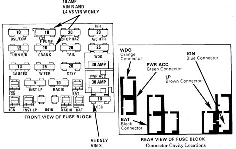 Where Is The Fuse Box Located On A 1986 Chevy Celebrity