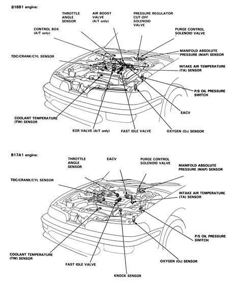 93 acura integra engine wiring diagram get free image