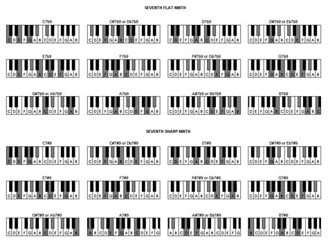 piano tutorial jazz chords free online lessons play by ear music school singapore
