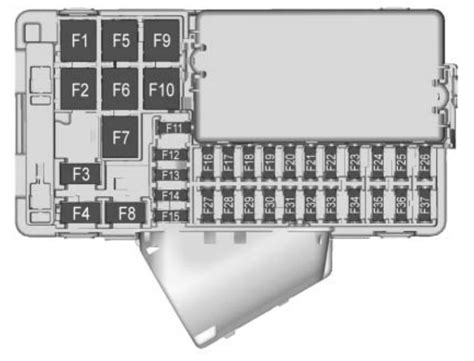 f20 fuse box wiring diagrams