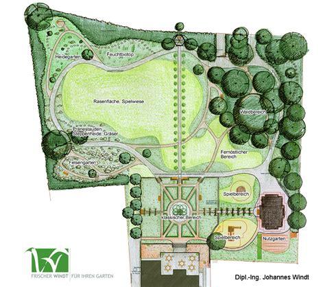Garten Planen Beispiele