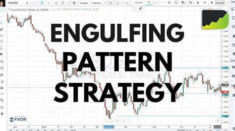 engulfing pattern you tube complete trading strategy with the engulfing pattern