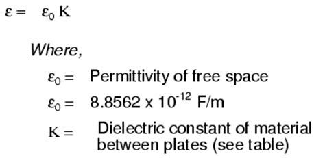 capacitor value calculation formula capacitance formula