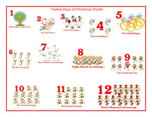 12 days of total gifts 12 days of christmas cost 107 300