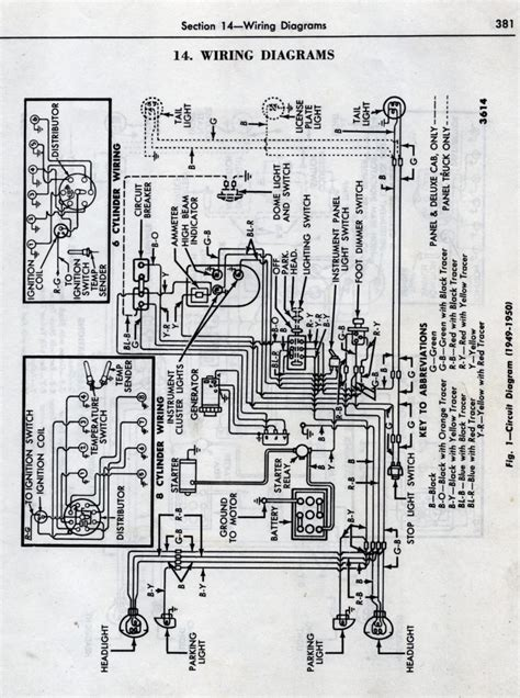lift wiring diagram 19 wiring diagram images wiring