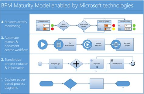 visio graph microsoft visio 2016 launched work visually atidan