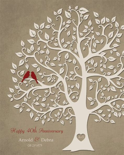 Wedding Anniversary Gifts Ruby by 40th Anniversary Gift For Parents 8x10 Print 40th Ruby