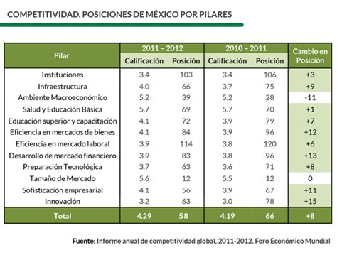 tabla de indemnizaciones laborales 2016 reforma laboral veinte a 209 os de debate