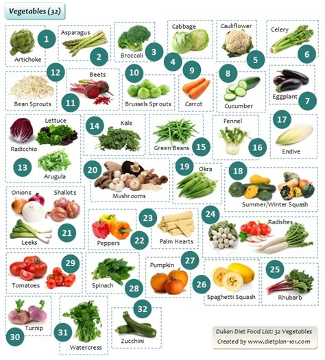 vegetables 100 pics the dukan diet plan losing weight with 100 dukan foods