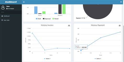 Php Dashboard Codeigniter Highcharts Ajax Form Mysql By Ciptaweb Codeigniter Dashboard Template Free