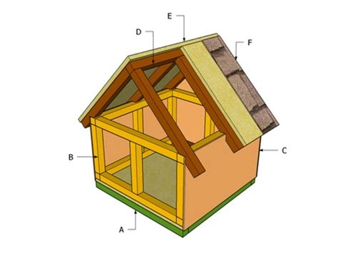 Insulated Cat House Plans Outdoor Cat House Insulated Outdoor Cat Houses Cat House Plans Mexzhouse